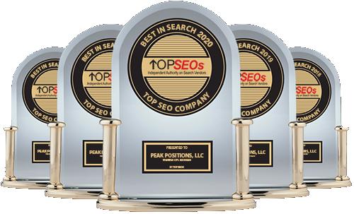 Top 20 SEO Company Worldwide